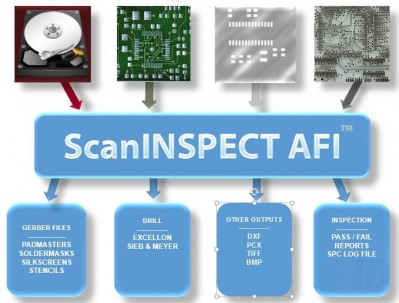 ScanINSPECT Film Inspection