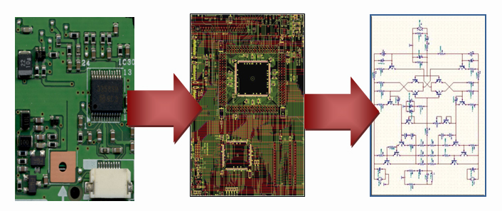 PCB Scanning & Reverse Engineering